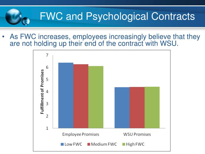 FWC and Psychological Contracts