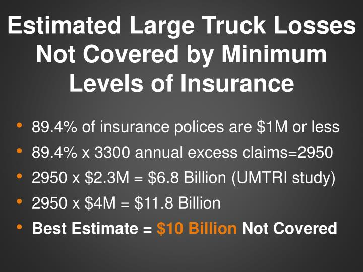 Estimated Large Truck Losses Not Covered by Minimum Levels of Insurance