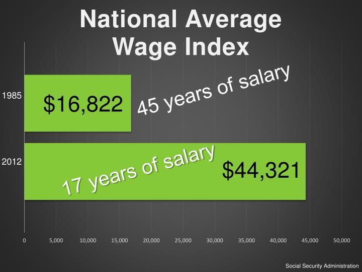 45 years of salary
