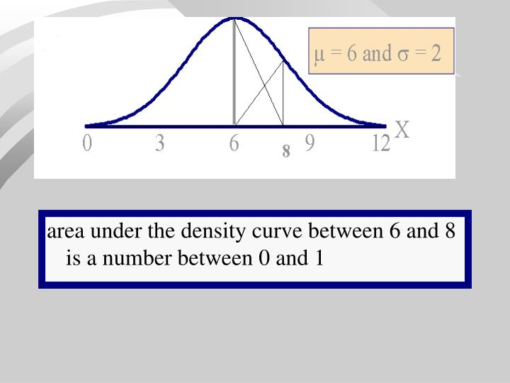 area under the density curve between 6 and 8 is a number between 0 and 1