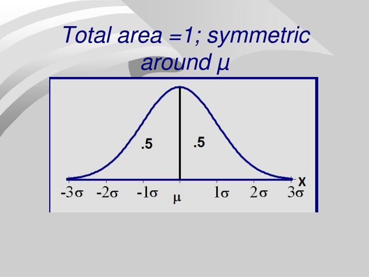 Total area =1; symmetric around µ