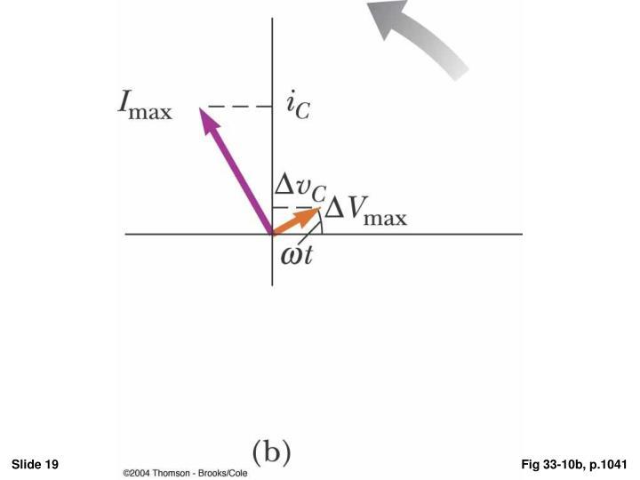 Fig 33-10b, p.1041