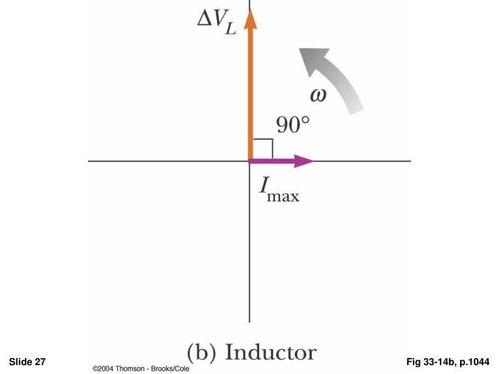 Fig 33-14b, p.1044