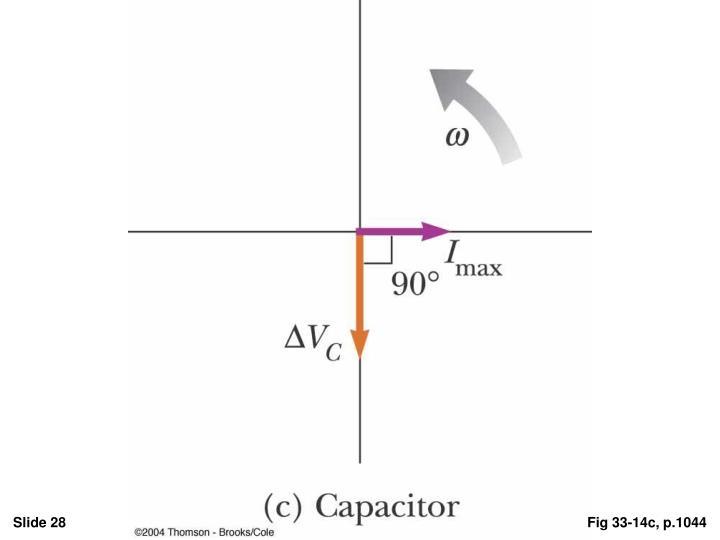 Fig 33-14c, p.1044