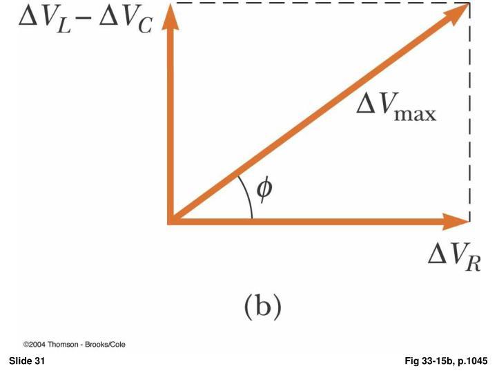 Fig 33-15b, p.1045