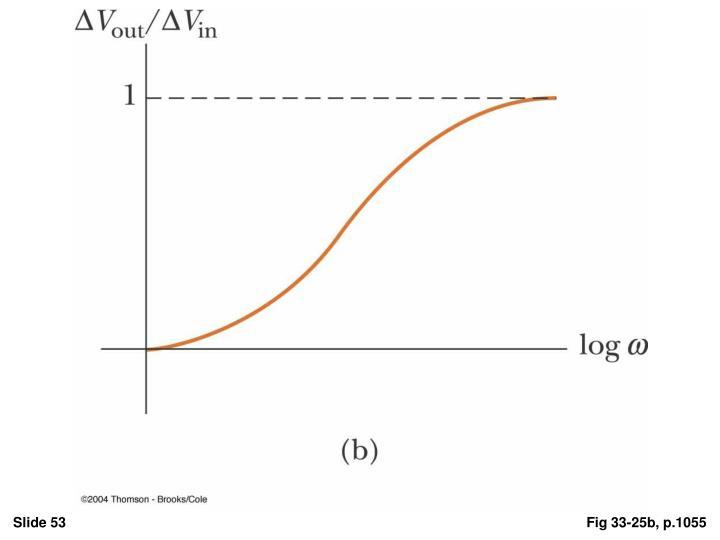 Fig 33-25b, p.1055