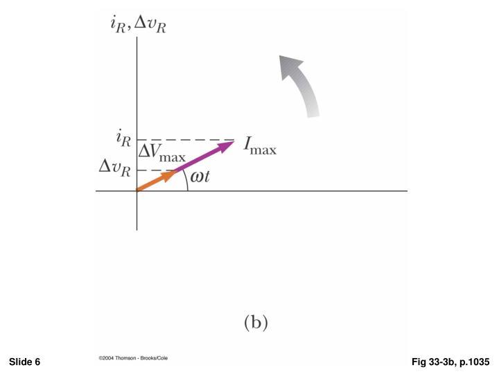 Fig 33-3b, p.1035