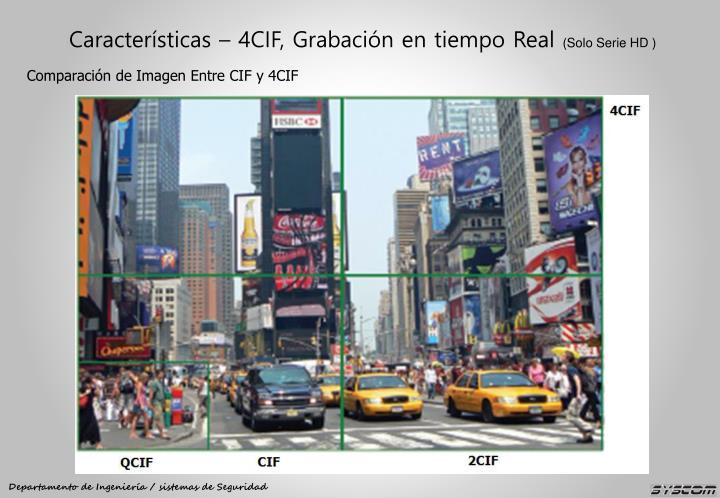 Características – 4CIF, Grabación en tiempo Real