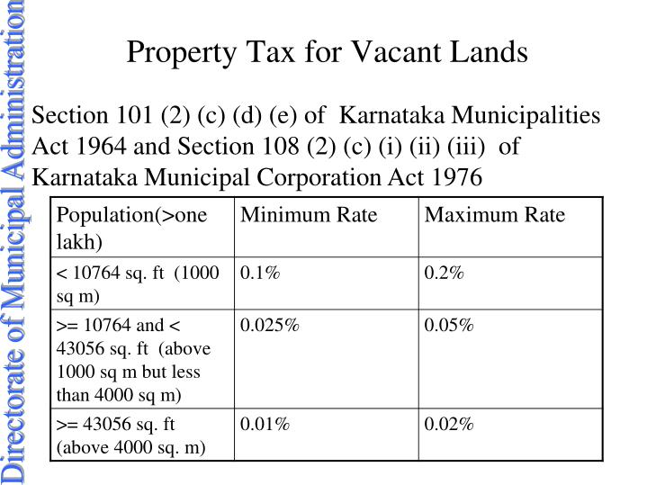 Property Tax for Vacant Lands