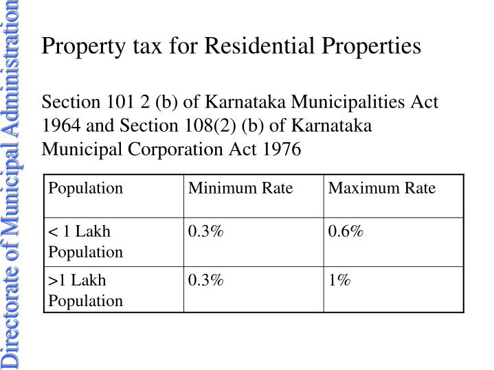 Property tax for Residential Properties