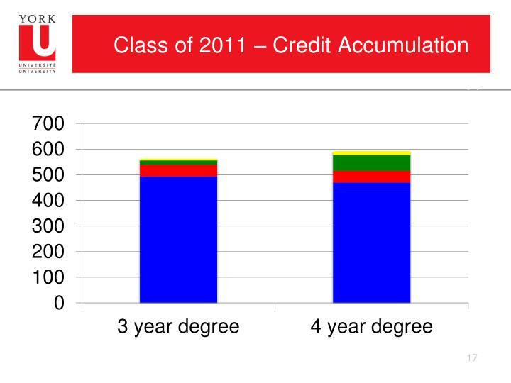 Class of 2011 – Credit Accumulation