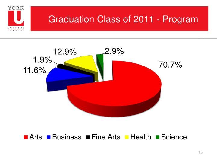 Graduation Class of 2011 - Program