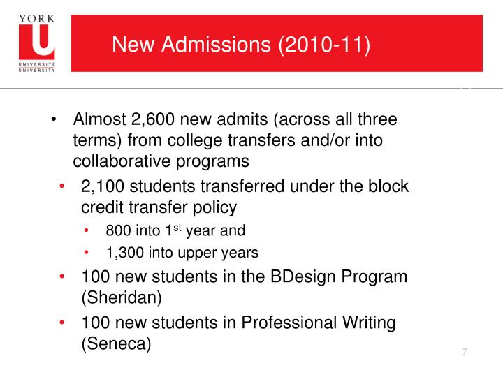 New Admissions (2010-11)