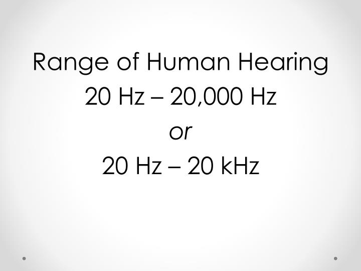 Range of Human Hearing