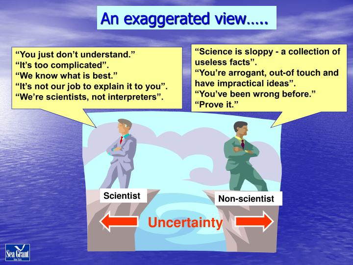 An exaggerated view…..