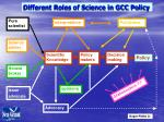 different roles of science in gcc policy