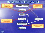 mac s uncertainty concept model
