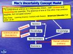 mac s uncertainty concept model1