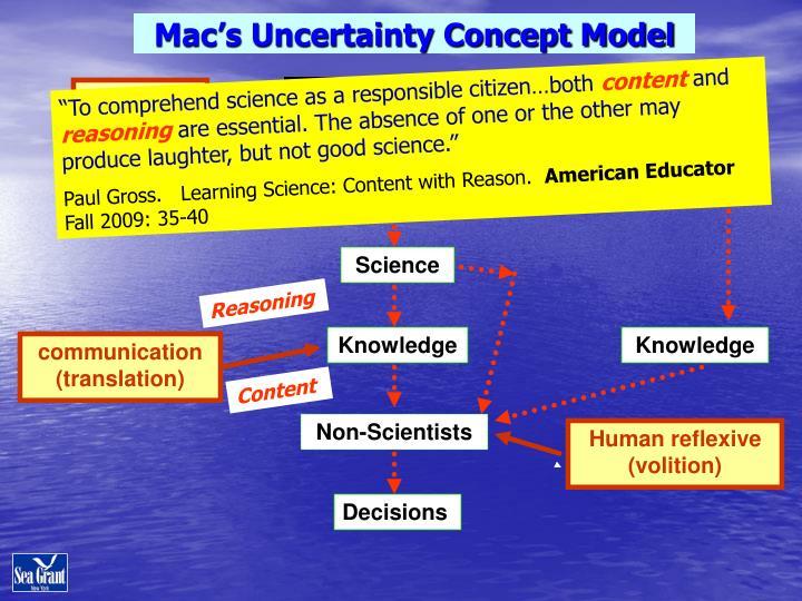 Mac's Uncertainty Concept Model