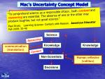 mac s uncertainty concept model2