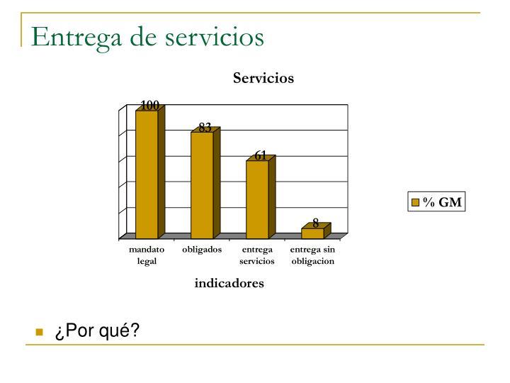 Entrega de servicios