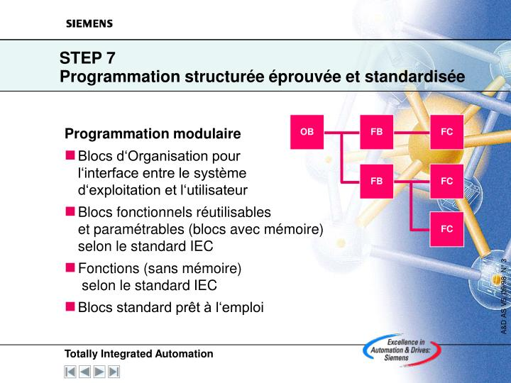 Step 7 programmation structur e prouv e et standardis e