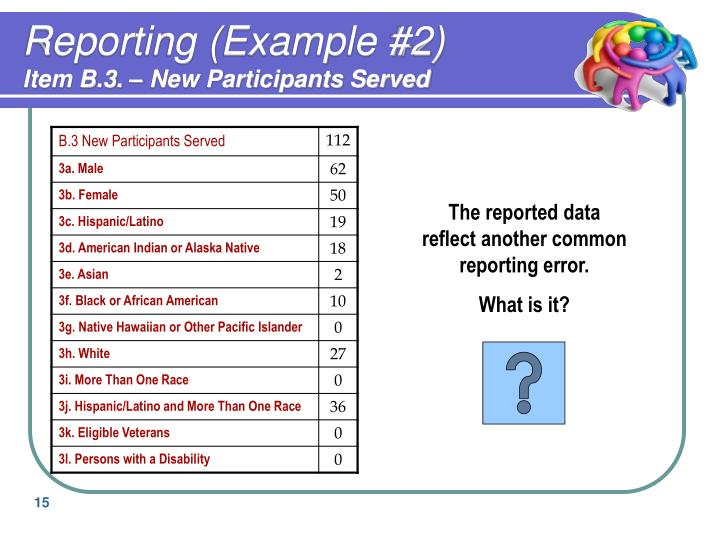 Reporting (Example #2)