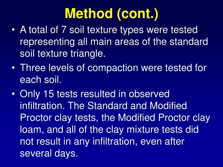 Method (cont.)