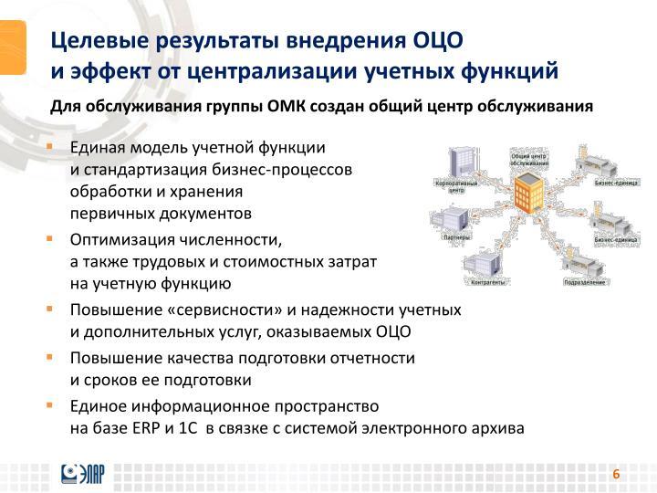 Целевые результаты внедрения ОЦО