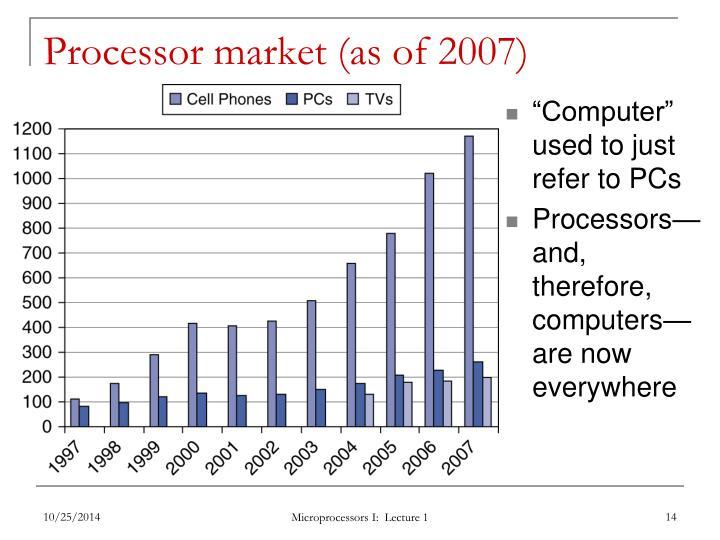 Processor market (as of 2007)