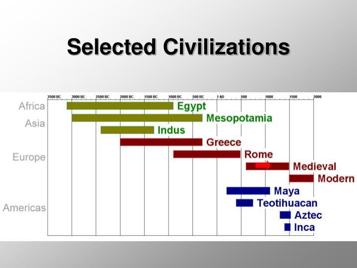 Selected Civilizations