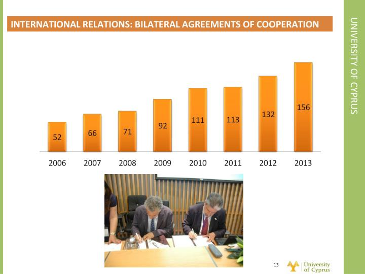 INTERNATIONAL RELATIONS: BILATERAL AGREEMENTS OF COOPERATION