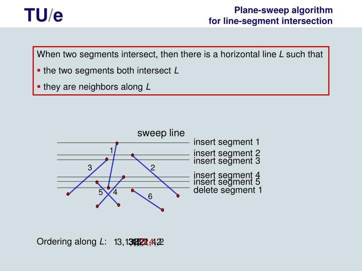Plane-sweep algorithm