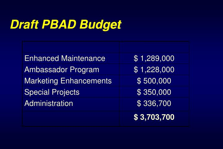 Draft PBAD Budget
