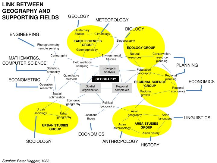 edward soja postmodern geographies pdf