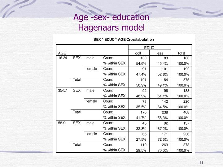 Age -sex- education