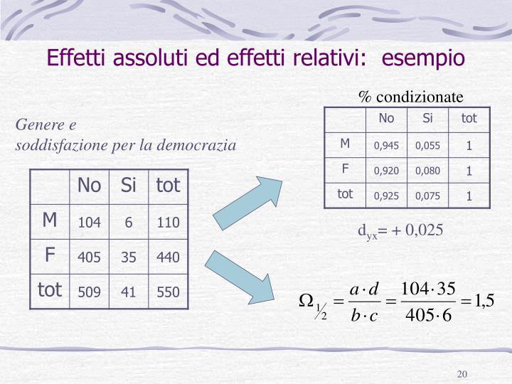 Effetti assoluti ed effetti relativi:  esempio