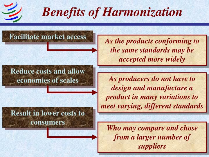 Benefits of Harmonization