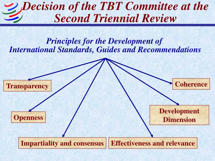 Decision of the TBT Committee at the Second Triennial Review