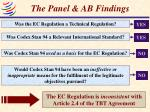 the panel ab findings