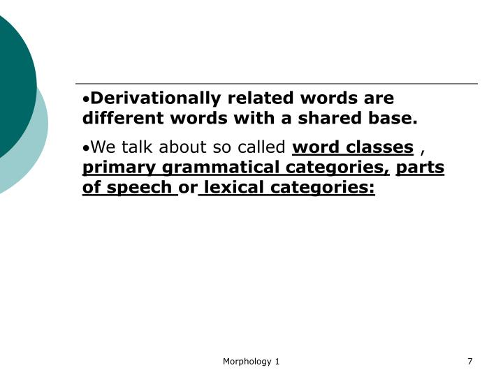 Derivationally related words are different words with a shared base.