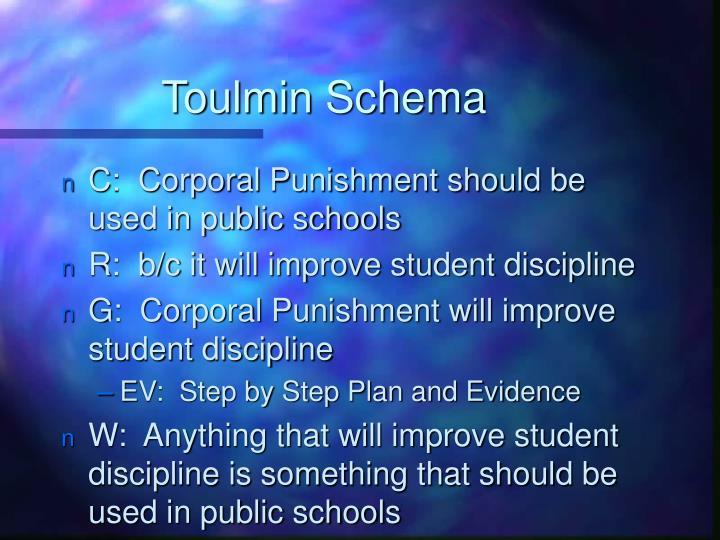 Toulmin Schema