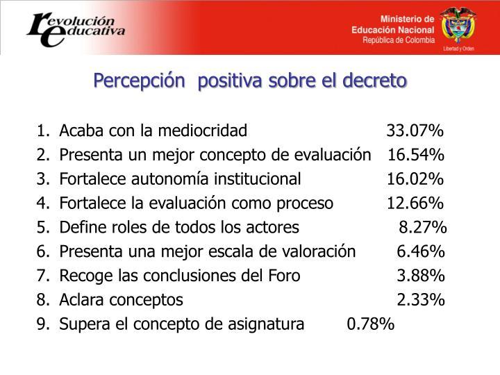 Percepción  positiva sobre el decreto
