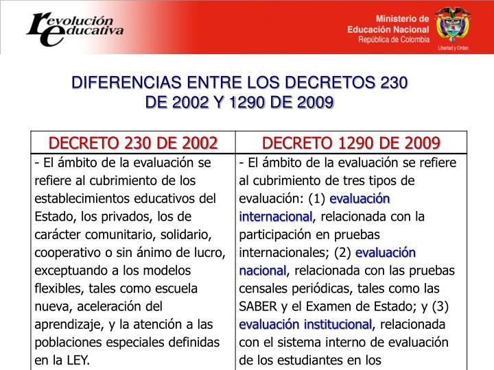 DIFERENCIAS ENTRE LOS DECRETOS 230 DE 2002 Y 1290 DE 2009