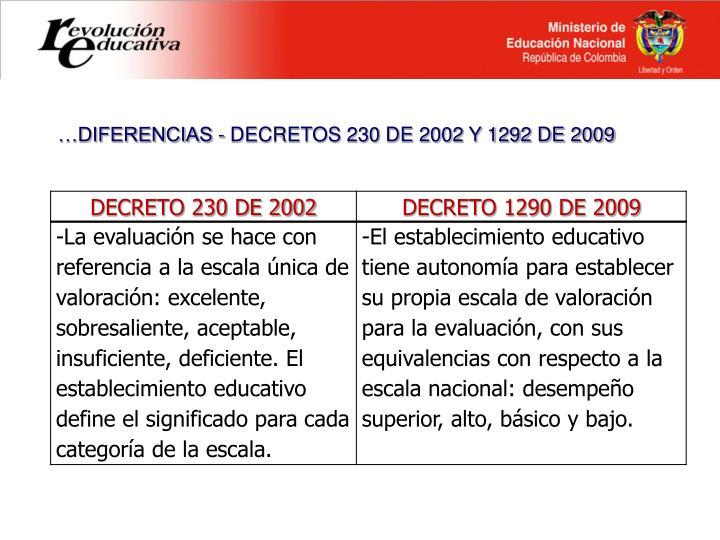 …DIFERENCIAS - DECRETOS 230 DE 2002 Y 1292 DE 2009