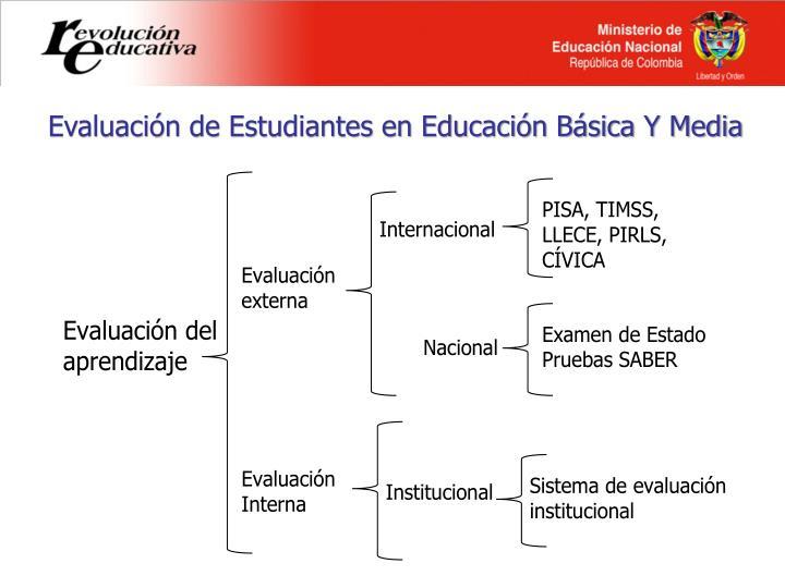 Evaluación de Estudiantes en Educación Básica Y Media