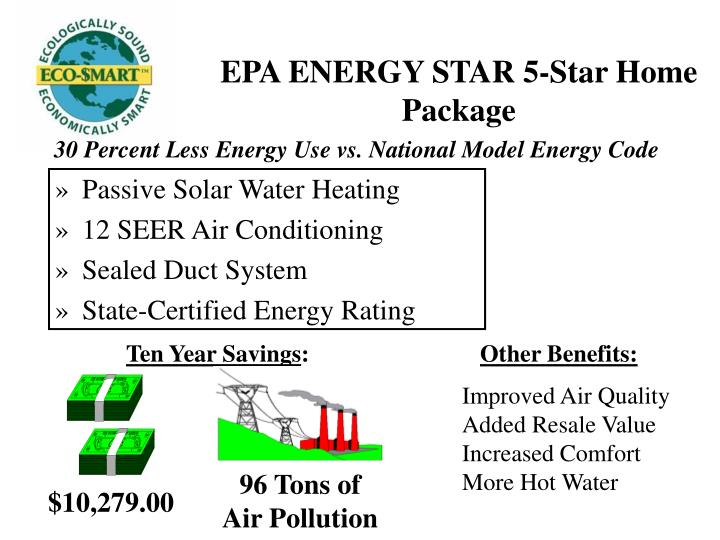 EPA ENERGY STAR 5-Star Home Package