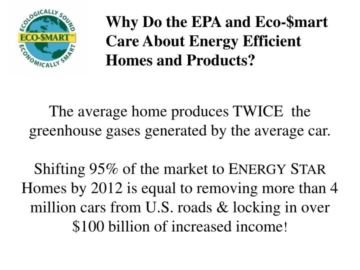 Why Do the EPA and Eco-$mart Care About Energy Efficient Homes and Products?