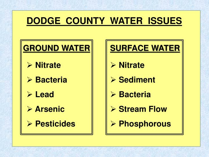 DODGE  COUNTY  WATER  ISSUES