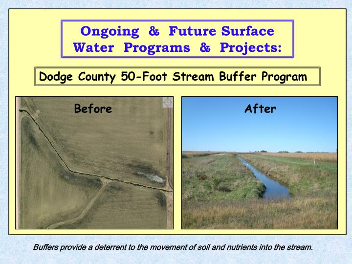 Ongoing  &  Future Surface  Water  Programs  &  Projects: